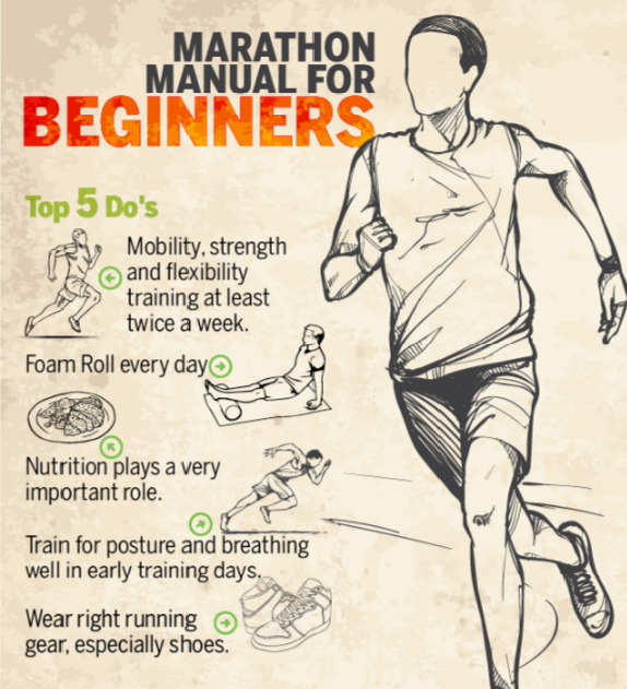 MARATHON MANUAL FOR BEGINNER